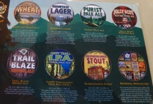 Alcohol Tourism Beer Types
